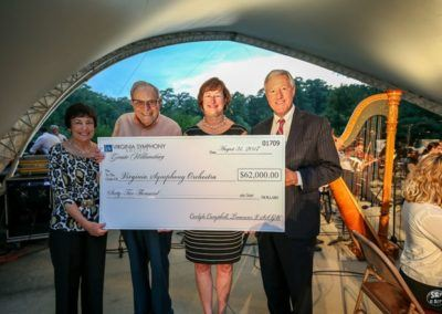 Gift Check Presented at Annual Outdoor Concert