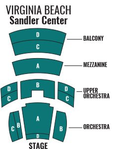 sandler center for the performing arts virginia symphony orchestra